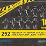 Видеофакт: В Новосибирске помянули 244-х погибших в ДТП на дорогах области