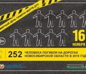 В Новосибирске помянут погибших в ДТП