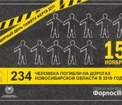 Инсталляцией почтят память погибших в ДТП в Новосибирске